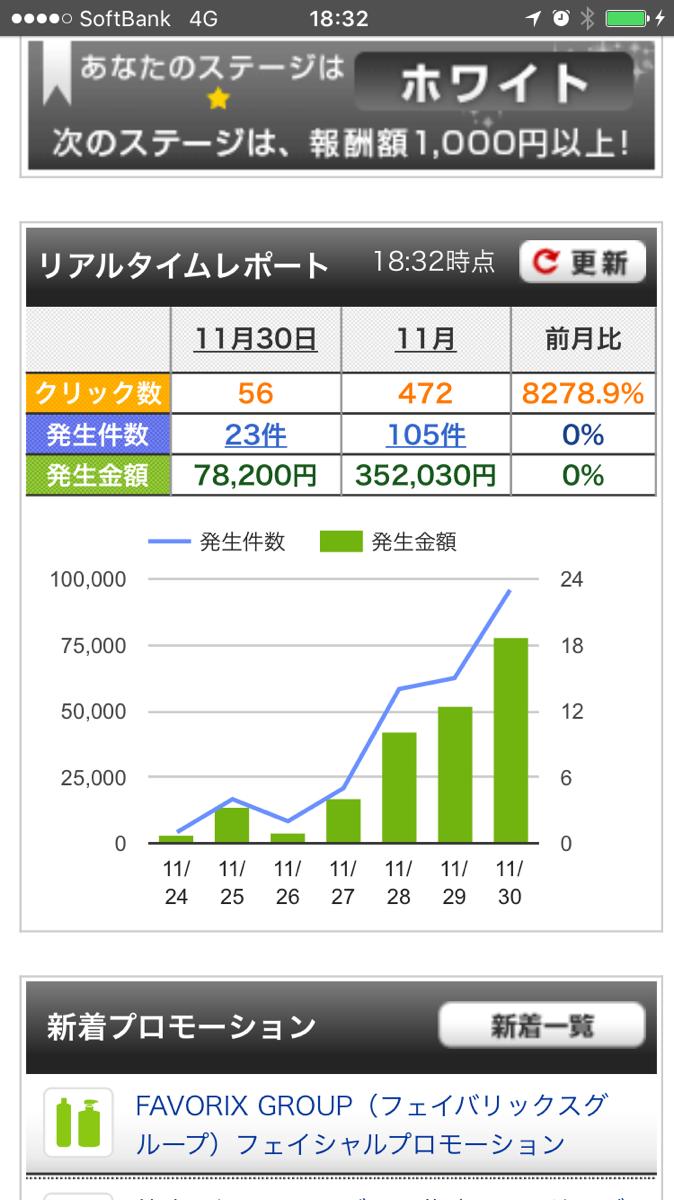 豊田さんがアフィリエイト報酬583761円達成!