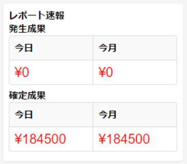 PPCアフィリエイトコンサルの生徒、飛高さんがアフィリエイト報酬197,020円達成!