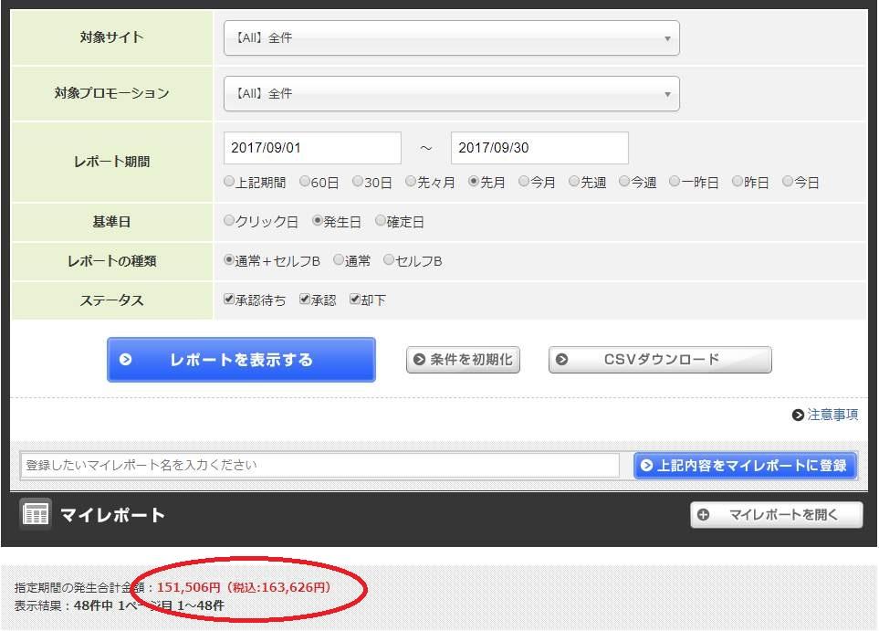 PPCマスターズクラブの生徒Hさんが2ヶ月弱で260,834円達成!
